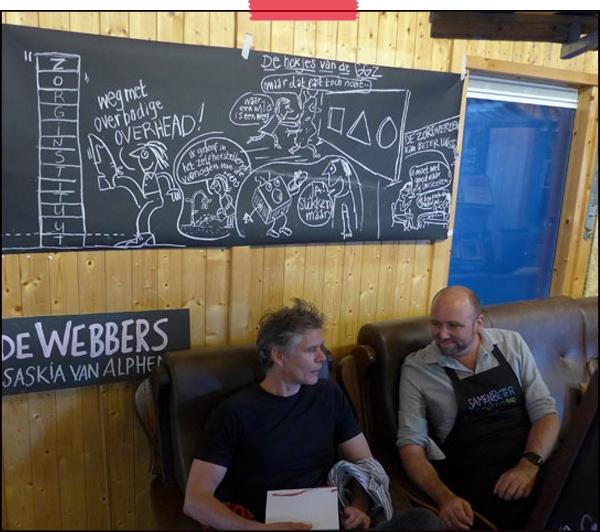 Tekenaar aan Tafel   live cartoons   meetings, vergaderingen en bijeenkomsten