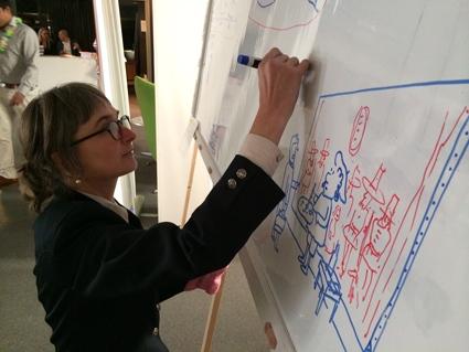 Tekenaar aan Tafel | Femke van Heerikhuizen | visueel verslag | Management & IT Symposium | Bussum |